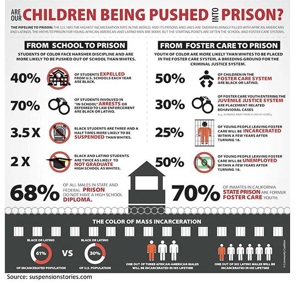 school_to_prison