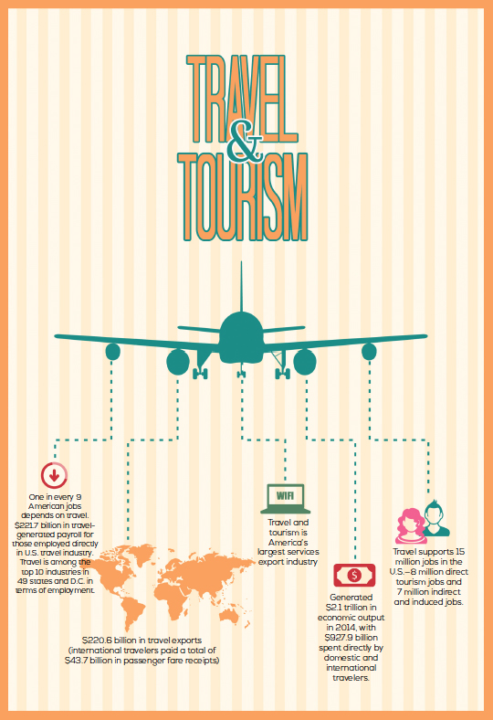 travel_and_tourism