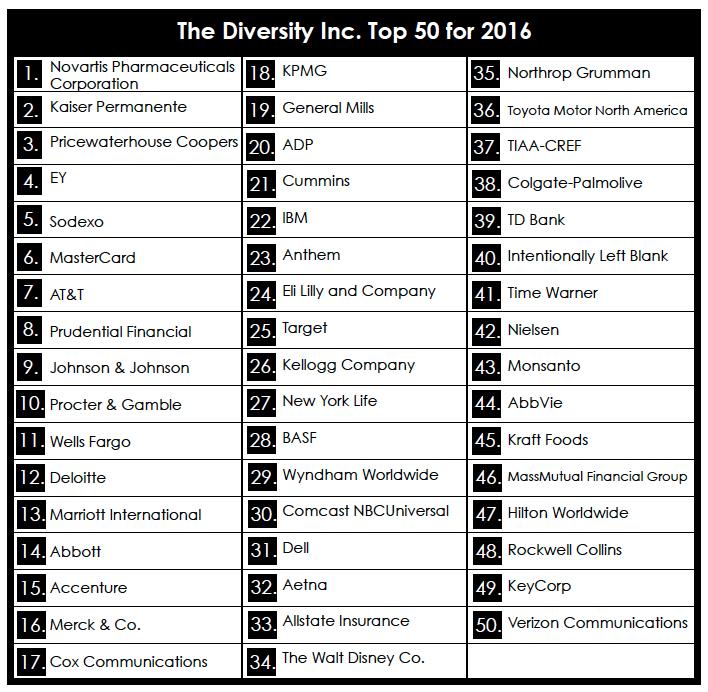 divesity_inc_companies