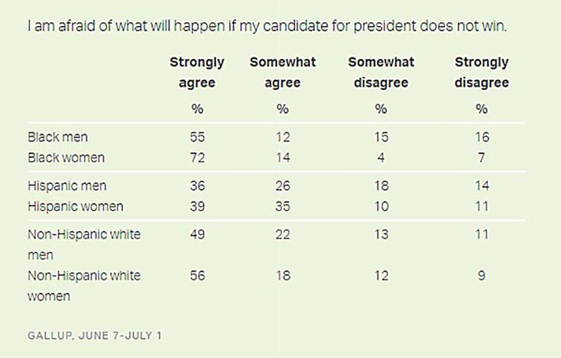 president-chart-a