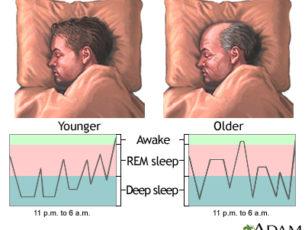 Age Related Sleeplessness