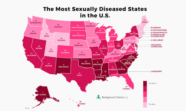 New CDC Analysis Shows Rampant Spread of STD's Continues . . .