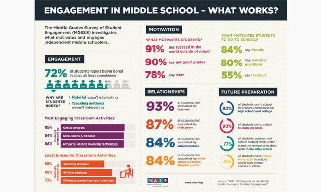Creating Higher School Engagement