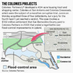 The Colonies—San Bernardino County's Very Costly Albatross